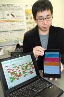 各栄養素が血圧に与える影響を分析した実証実験結果(パソコン画面)と個人の健康情報を管理するアプリを示す小山社長
