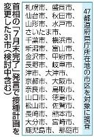 首相の「7月末完了」発言で接種計画変更した31市