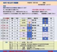 配信する仙丈ケ岳の山行快適度のサンプル(総合気象計画提供)